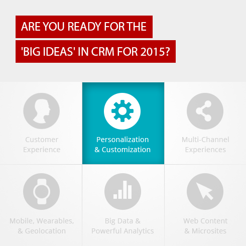 CRM Trend Personalization and Customization