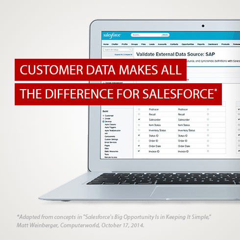 2014 Salesforce Highlights Focus on Customer Data