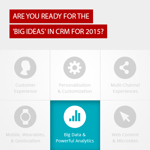 Big Data and Analytics CRM Trend