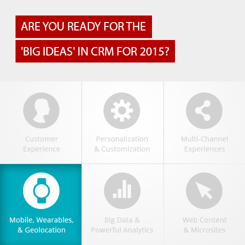 Banner for Mobile, Wearables, and Geolocation CRM Trend